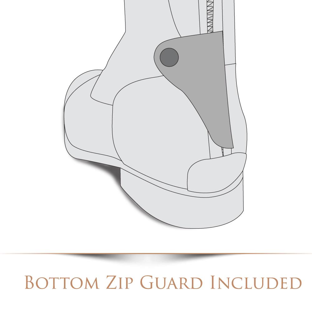 Bottom Zip Guard