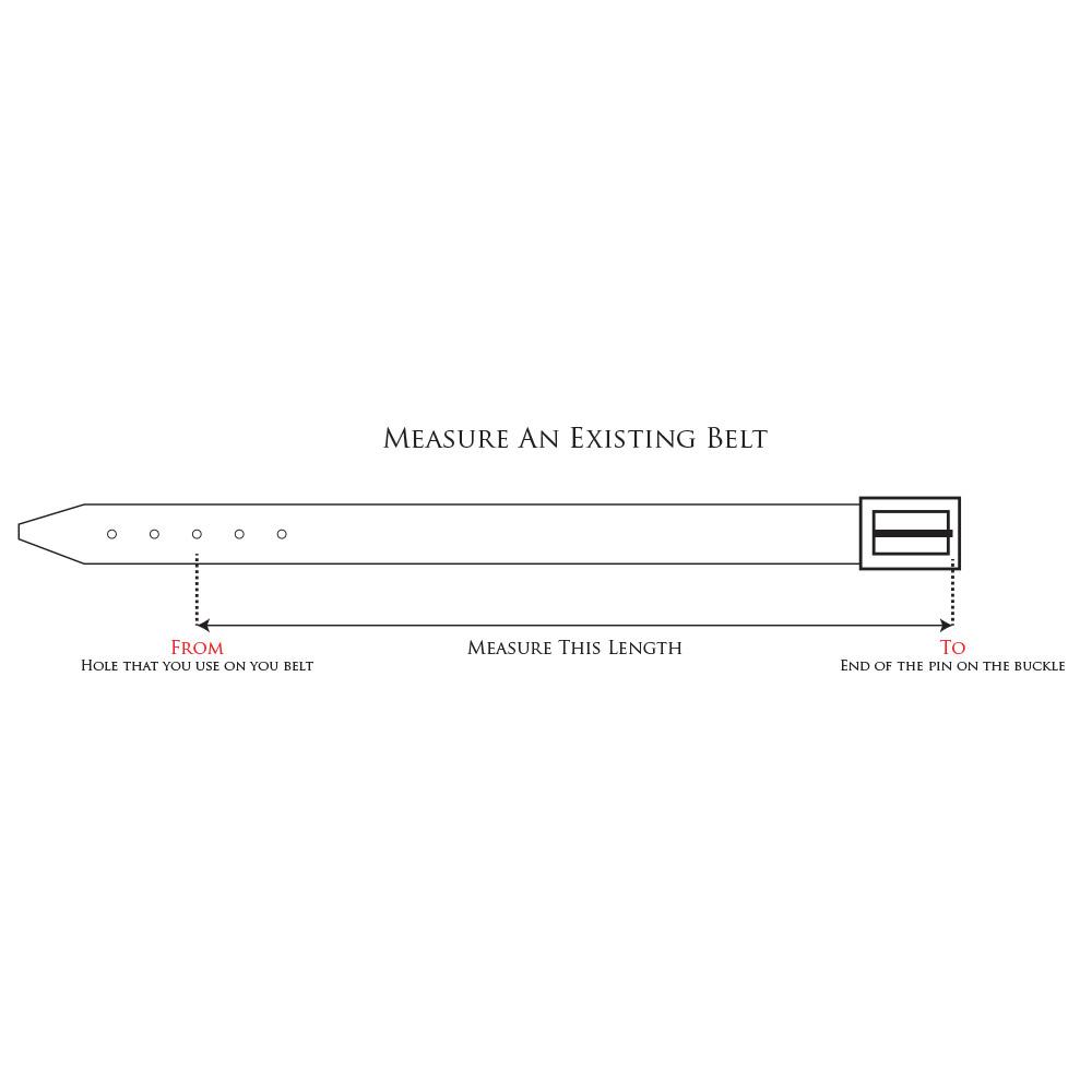 Belt-measuring